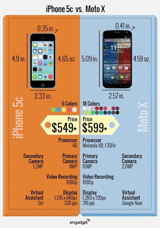 engadget infograph