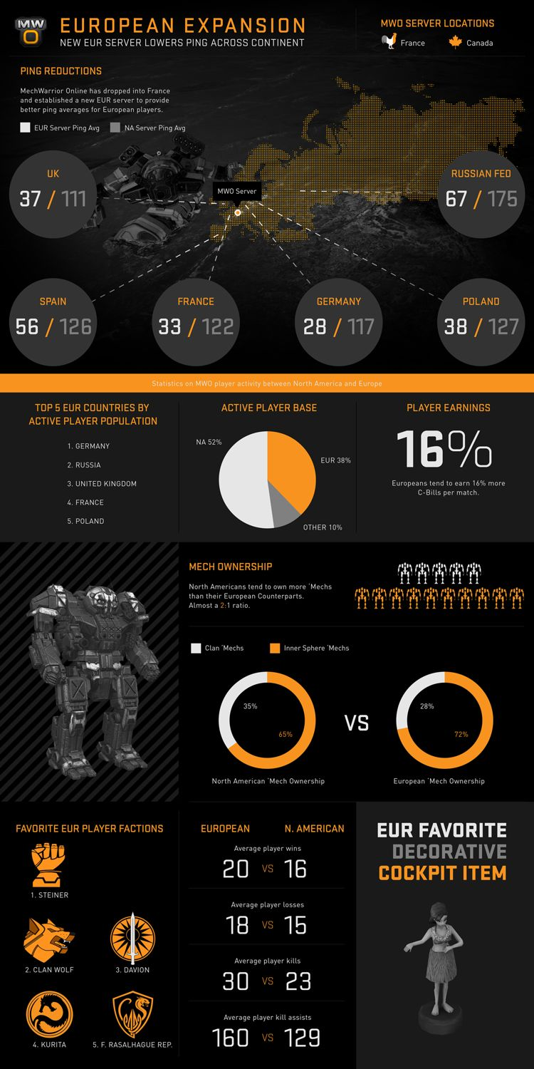ping-infographic-final