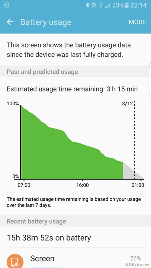 S7 edge_batterylife