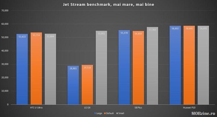 JetStream_chart