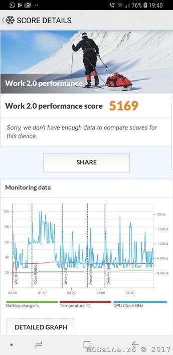 Screenshot_20180304-194031_PCMark