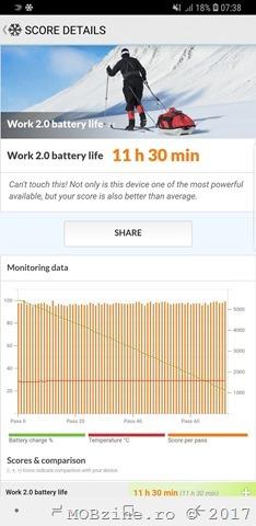 Autonomie_SamsungGalaxyS9Plus