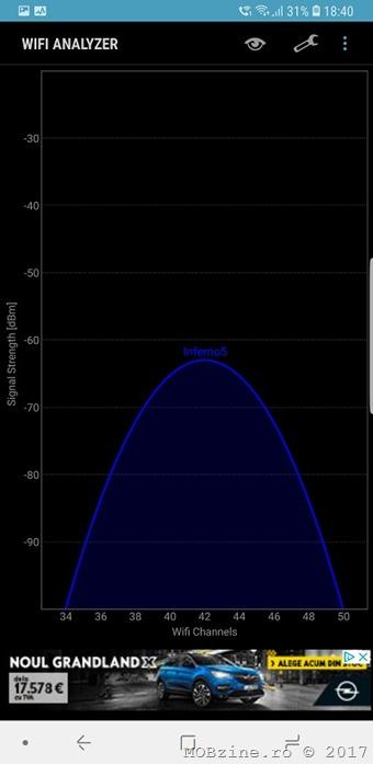 Test3_5G