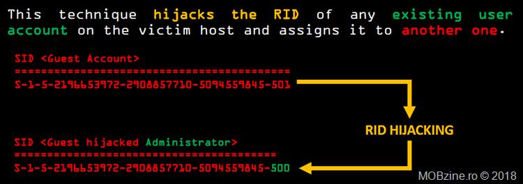rid-hijacking