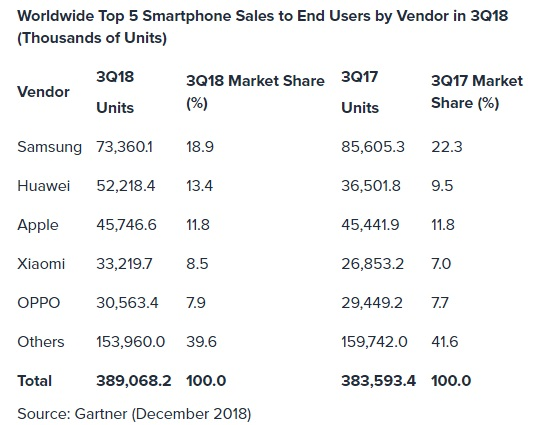 piata smartphone