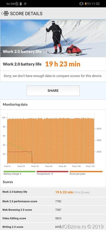 Screenshot_20190413_113214_com.futuremark.pcmark.android.benchmark