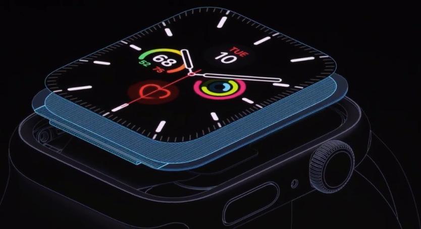 Apple a lansat Apple Watch 5 series, acelasi, dar mai bun ...