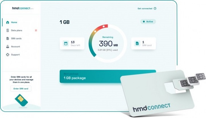 HMD Connect