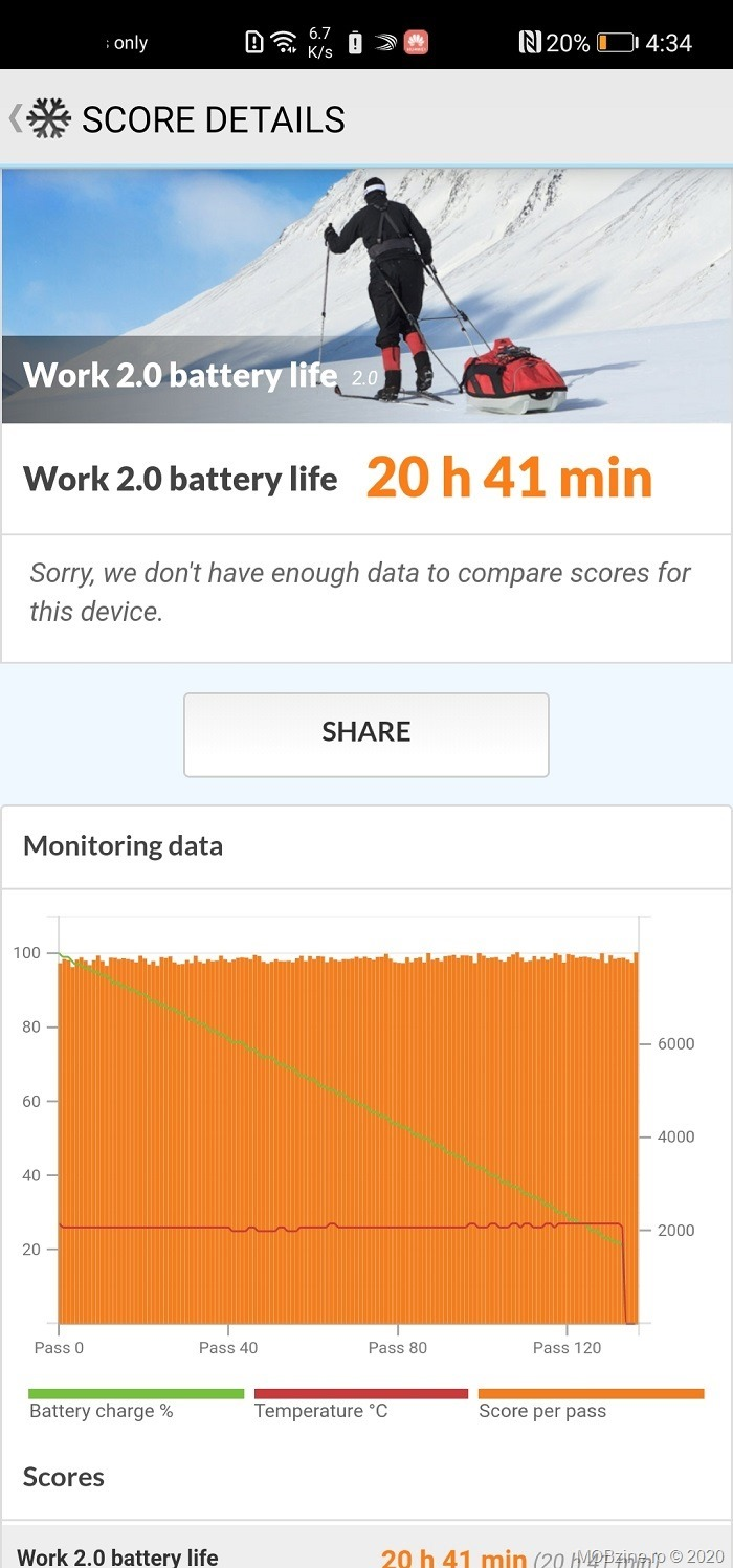 Screenshot_20200511_163430_com.futuremark.pcmark.android.benchmark