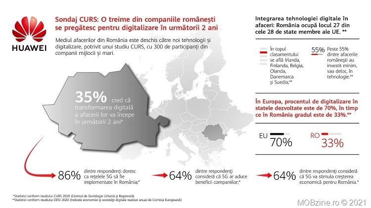 Romania, la coada Europei in ce priveste procesul de digitalizare