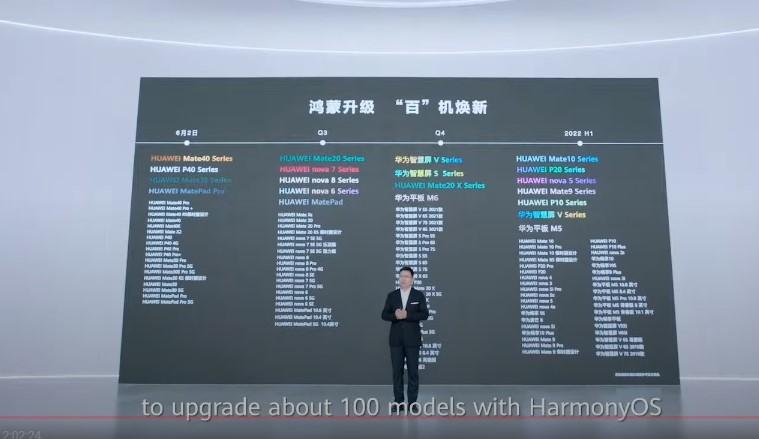 Huawei a anunțat că peste 100 de aparate vor primi noul sistem de operare HarmonyOS 2.0 pînă anul viitor.