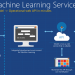 Recomandare free ebook: Azure Machine Learning in a Weekend